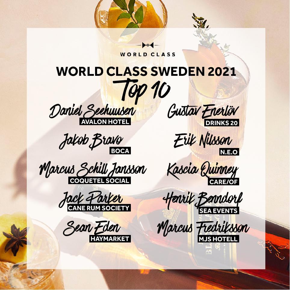 World Class Sverige Final 2021