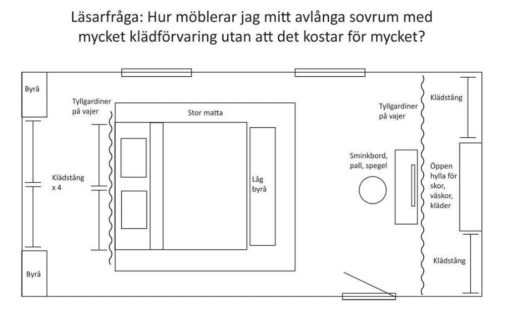 Möbleringsförslag u2013 Stocklounge u2013 Thatsup