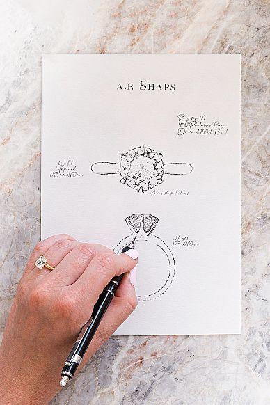 A.P. Shaps